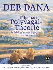 Deb Dana: Flipchart Polyvagal-Theorie, Buch