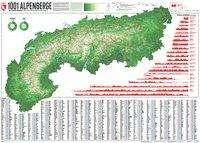 Lana Bragina: 1001 Alpenberge - Edition 2, Diverse