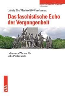 Ludwig Elm: Das faschistische Echo der Vergangenheit, Buch