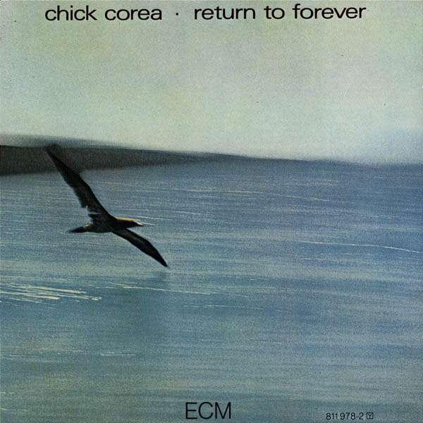 Chick Corea Return To Forever Cd Jpc
